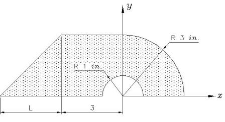 Suppose that L = 5.5 in. Locate the centroid ( x , y ) of