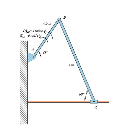 Bar AB has the angular motions shown. Determine the