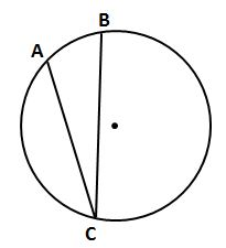 NES Middle Grades Math: Circular Arcs & Measurement