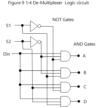 Basic Combinational Circuits: Types & Examples Video with