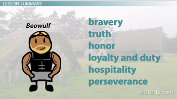 Heroic code definition What Is the Hemingway Code Hero