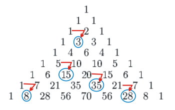 Pascal's Triangle: Patterns & History Video with Lesson