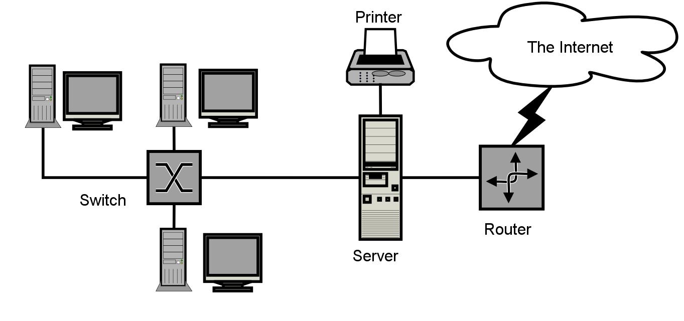 hospital wiring diagram ppt car trailer hitch what is cloud storage? - definition & concept video lesson transcript   study.com