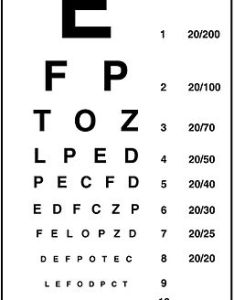 Null also what is visual acuity definition scale  tests study rh