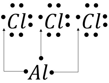 electron dot diagram for al carling dpdt switch wiring we lewis of aluminum schematic ca