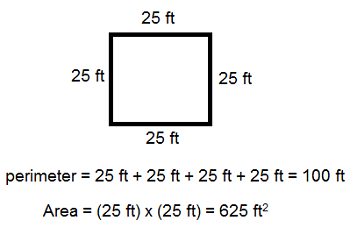 Pythagorean Right-Angled Triangles