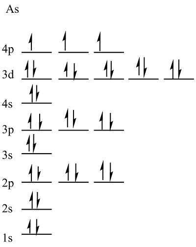 Show the full ground-state electron configuration of
