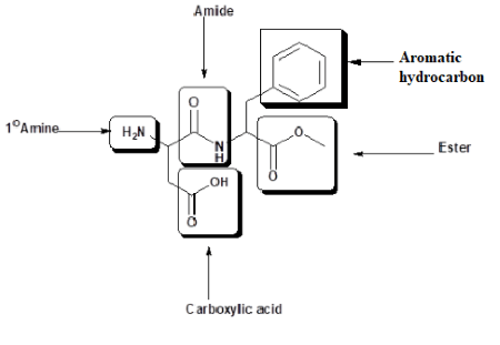 Given the structure of Aspartame below, identify which