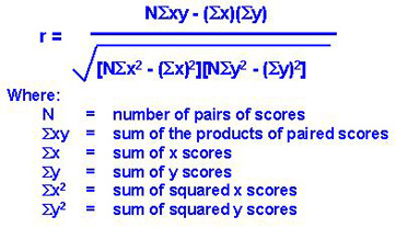 Pearson Correlation Coefficient Formula Example & Significance