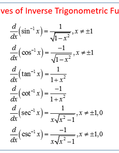 Derivatives of inverse trig functions also integrals trigonometric study rh