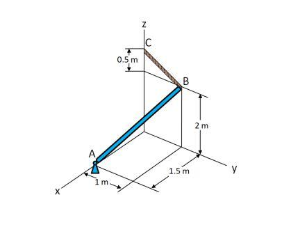 The smooth uniform rod ''AB'' is supported by a ball-and