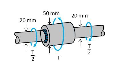 The step shaft has an allowable shear stress of \tau