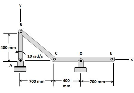 The bar AB rotates at 10 rad/s in the counterclockwise