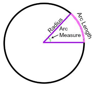 Unit 10 circles homework 6 arc and angle measures