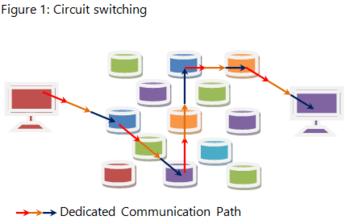 Circuit Switch