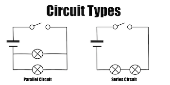 how to read electrical elementary wiring diagrams dodge magnum factory radio diagram electric circuit lesson for kids video here are the answers