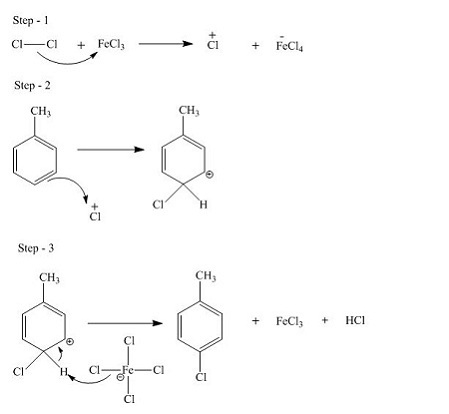 Propose a mechanism for the following reaction. Be sure to