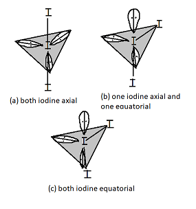 Using the VSEPR model, a) draw three possible arrangements
