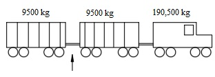 A train consists of a diesel locomotive with a mass of