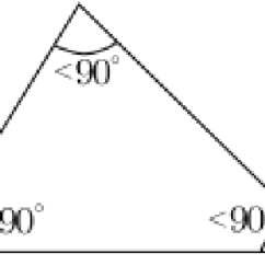 How Many Triangles Are There In This Diagram Bulldog Keyless Entry Wiring What Is An Acute Triangle? - Definition, Facts & Example Video Lesson Transcript | Study.com