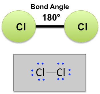 What is a Diatomic Element? - Definition & Examples - Video & Lesson Transcript   Study.com