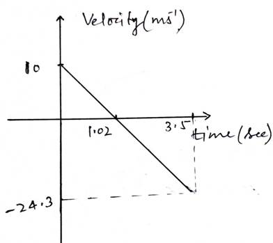 A ball with mass 0.19 kg is thrown upward with initial