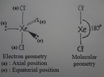 Arrangement of electron pairs around Xe in XeCl2 and shape of XeCl2