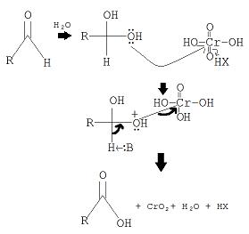 Chromic Acid Test for Aldehydes & Alcohols Mechanism