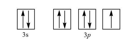 Draw the pertial (valene-level) orbital diagram and write