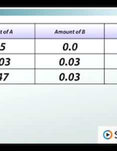 Example of  rice table also using in equilibrium calculations video  lesson rh study