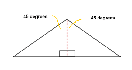 How to divide a right-angled triangle into two isosceles