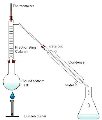 Dish 1000 Wiring Diagram. Dish. Wiring Diagram