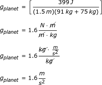 Change in Gravitational Potential Energy: Graphs