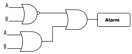 Solved: The logic circuit of the following figure is used