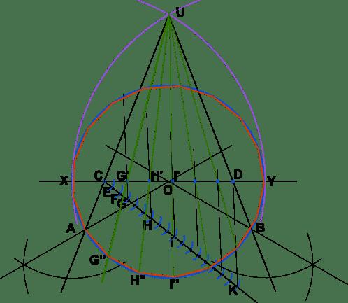 Johann Carl Friedrich Gauss Best Contribution On Math