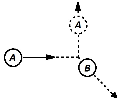 GACE Physics Test I (030): Practice & Study Guide