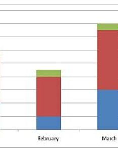 Stacked bar chart example two also what is  video  lesson transcript study rh