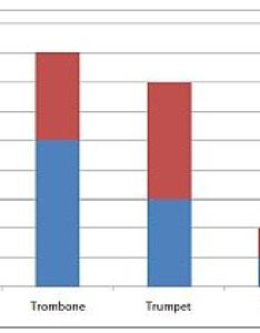 Stacked bar chart example one also what is  video  lesson transcript study rh