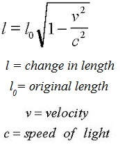 Theory of Special Relativity: Definition & Equation
