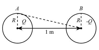 What is the potential difference between the centers of