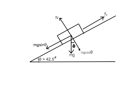 A 15.0 kg block slides down a ramp at constant speed. The