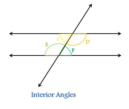 Alternate Interior Angles Definition Math