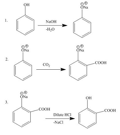 How is phenol converted into salicylic acid? Give the
