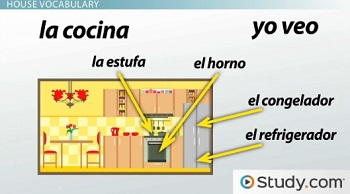 living room in spanish vocabulary overstuffed furniture for household items video lesson transcript la cocina