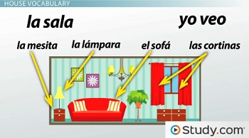 living room in spanish vocabulary color schemes for rooms with dark brown furniture household items video lesson transcript la sala