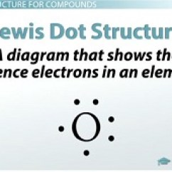 Lewis Dot Diagram Steps Bathroom Sink Drain Parts Structures Single Double Triple Bonds Video Lesson Structure