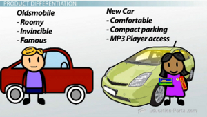 Marketing Positioning Car Qualities