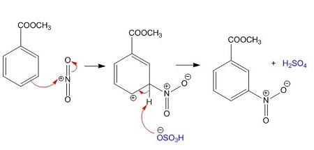 In the experiment of Nitration of Methyl Benzoate, what's