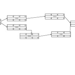 Precedence Diagram Method Project Management Leviton Gfci Outlet Wiring In Video Lesson Pdm
