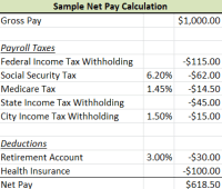 What is Payroll Tax? - Definition & Example - Video ...